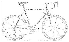 Typographic bicycle